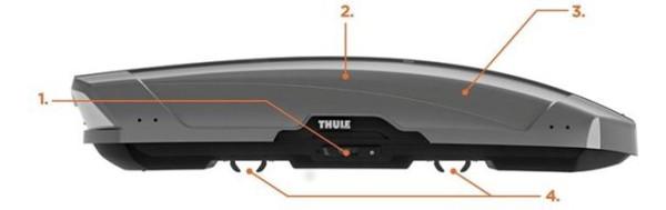 Thule Motion info